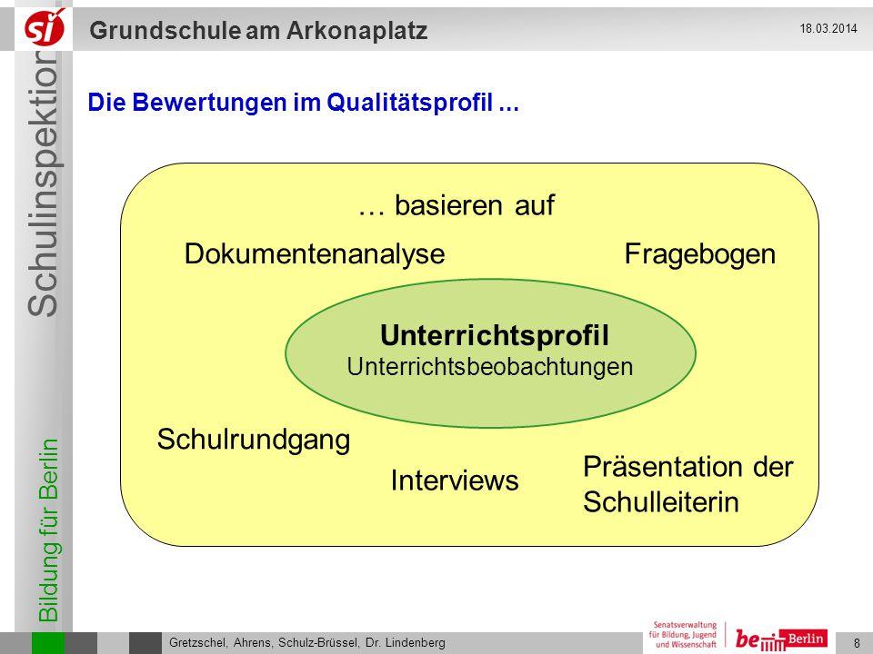 Bildung für Berlin Schulinspektion Grundschule am Arkonaplatz 8 Gretzschel, Ahrens, Schulz-Brüssel, Dr. Lindenberg 18.03.2014 … basieren auf Unterrich