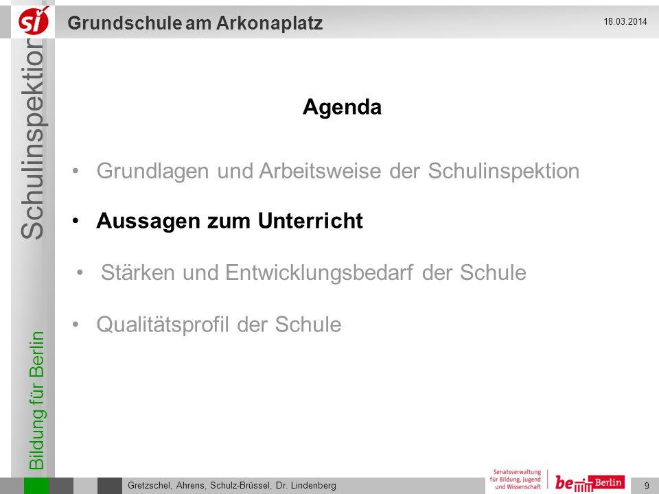 Bildung für Berlin Schulinspektion Grundschule am Arkonaplatz 9 Gretzschel, Ahrens, Schulz-Brüssel, Dr. Lindenberg 18.03.2014 Stärken und Entwicklungs