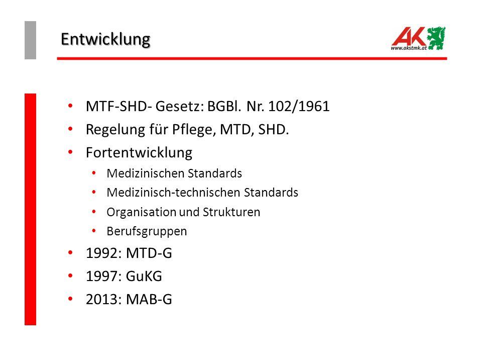Entwicklung MTF-SHD- Gesetz: BGBl. Nr. 102/1961 Regelung für Pflege, MTD, SHD. Fortentwicklung Medizinischen Standards Medizinisch-technischen Standar