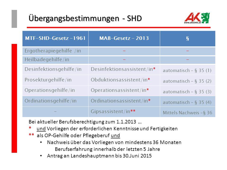 Bei aktueller Berufsberechtigung zum 1.1.2013 … * und Vorliegen der erforderlichen Kenntnisse und Fertigkeiten ** als OP-Gehilfe oder Pflegeberuf und