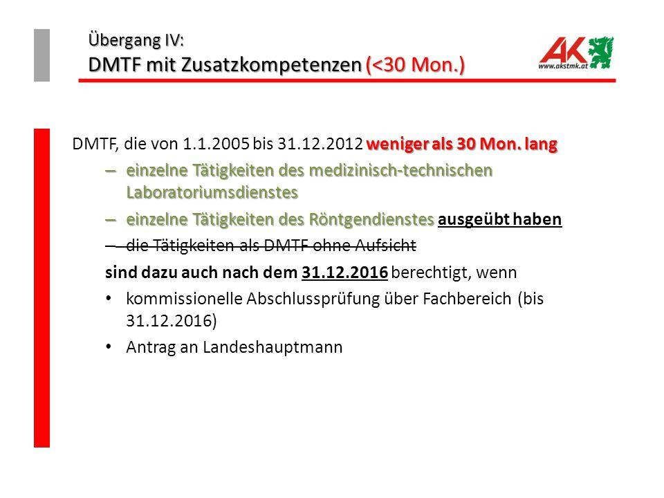 Übergang IV: DMTF mit Zusatzkompetenzen (<30 Mon.) weniger als 30 Mon. lang DMTF, die von 1.1.2005 bis 31.12.2012 weniger als 30 Mon. lang – einzelne