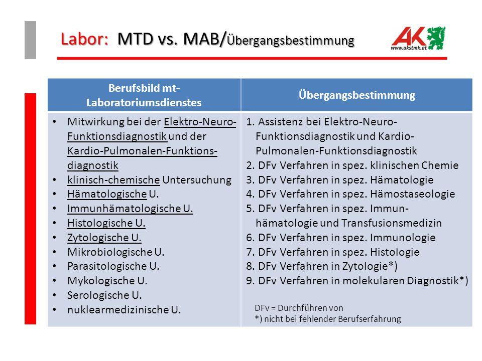 Labor: MTD vs. MAB/ Übergangsbestimmung MAB - Ü Berufsbild mt- Laboratoriumsdienstes Übergangsbestimmung Mitwirkung bei der Elektro-Neuro- Funktionsdi