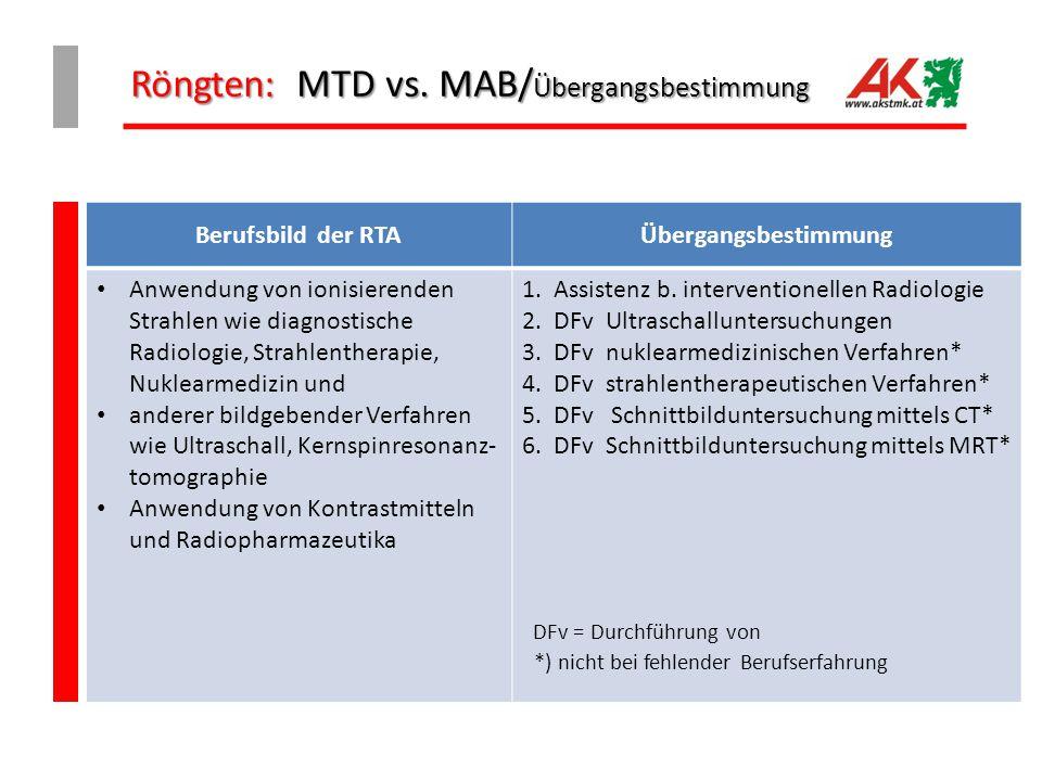 Röngten: MTD vs. MAB/ Übergangsbestimmung MAB - Ü Berufsbild der RTAÜbergangsbestimmung Anwendung von ionisierenden Strahlen wie diagnostische Radiolo