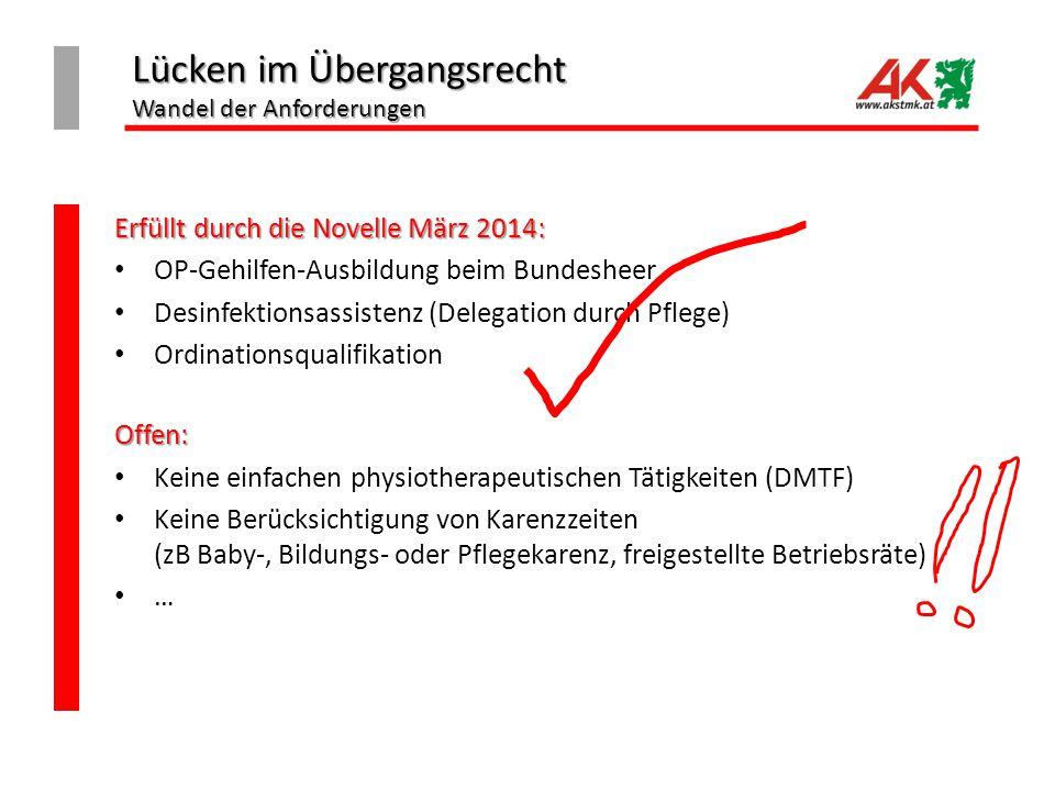 Lücken im Übergangsrecht Wandel der Anforderungen Erfüllt durch die Novelle März 2014: OP-Gehilfen-Ausbildung beim Bundesheer Desinfektionsassistenz (