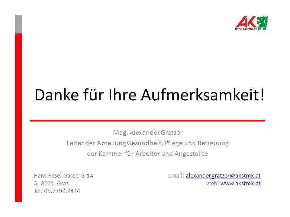 Danke für Ihre Aufmerksamkeit! Mag. Alexander Gratzer Leiter der Abteilung Gesundheit, Pflege und Betreuung der Kammer für Arbeiter und Angestellte Ha