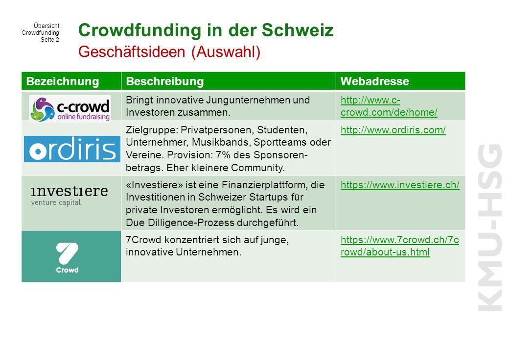 Übersicht Crowdfunding Seite 2 Crowdfunding in der Schweiz Geschäftsideen (Auswahl) BezeichnungBeschreibungWebadresse Bringt innovative Jungunternehme