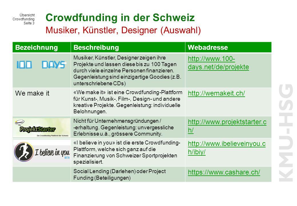 Übersicht Crowdfunding Seite 3 Crowdfunding in der Schweiz Musiker, Künstler, Designer (Auswahl) BezeichnungBeschreibungWebadresse Musiker, Künstler,