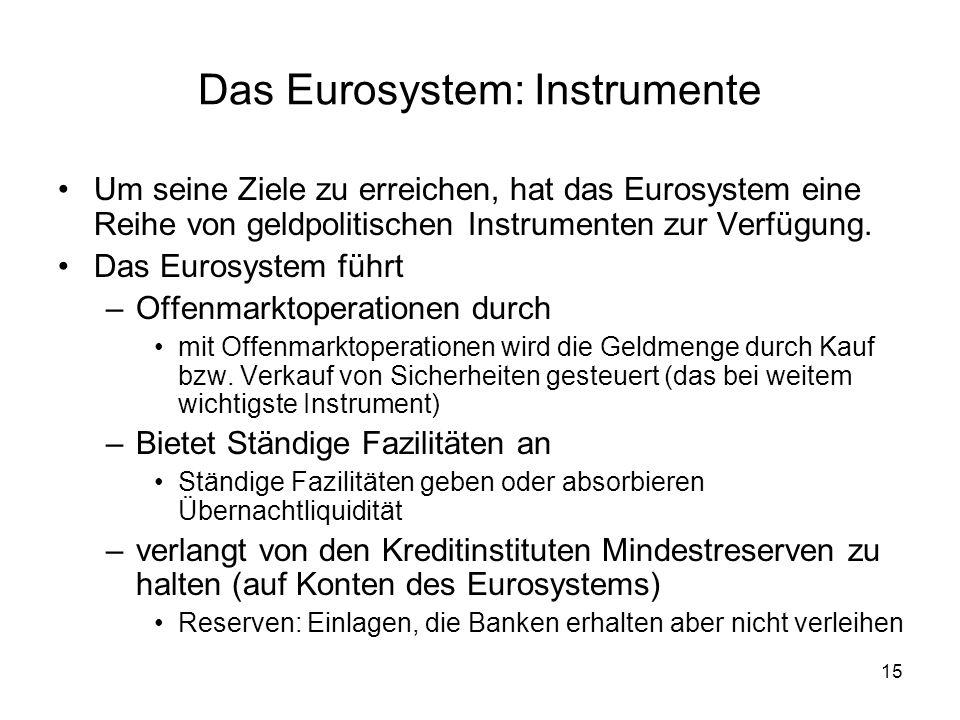 15 Das Eurosystem: Instrumente Um seine Ziele zu erreichen, hat das Eurosystem eine Reihe von geldpolitischen Instrumenten zur Verfügung. Das Eurosyst