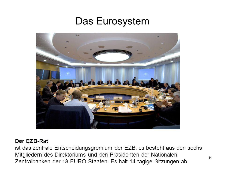 5 Der EZB-Rat ist das zentrale Entscheidungsgremium der EZB. es besteht aus den sechs Mitgliedern des Direktoriums und den Präsidenten der Nationalen