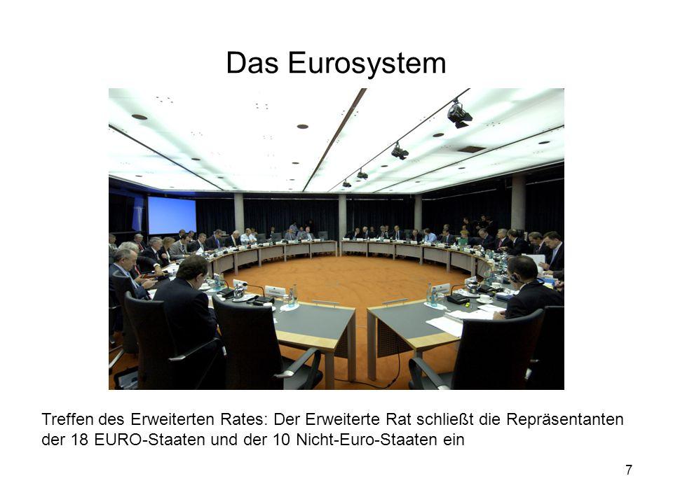 7 Das Eurosystem Treffen des Erweiterten Rates: Der Erweiterte Rat schließt die Repräsentanten der 18 EURO-Staaten und der 10 Nicht-Euro-Staaten ein