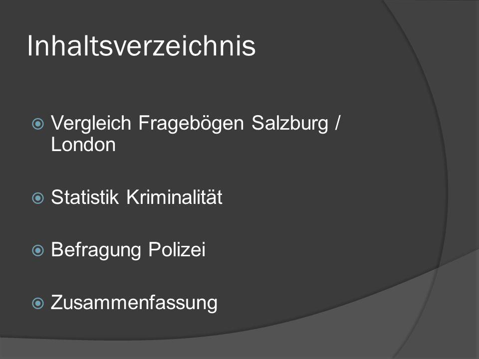 Inhaltsverzeichnis  Vergleich Fragebögen Salzburg / London  Statistik Kriminalität  Befragung Polizei  Zusammenfassung