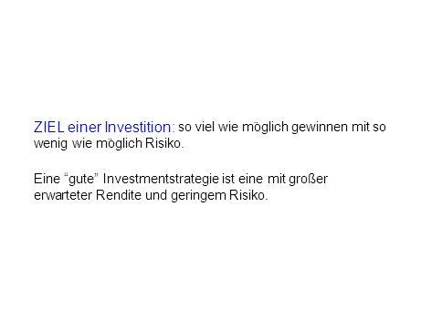 Opportunity Set der Kombination von 5 Aktien L. Del Chicca, M. Hohenwarter, JKU, Linz