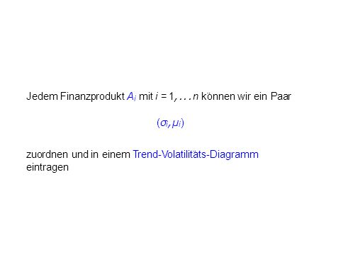 5 Finanzprodukten in Trend-Volatilit ¨ ats- Diagramm L. Del Chicca, M. Hohenwarter, JKU, Linz