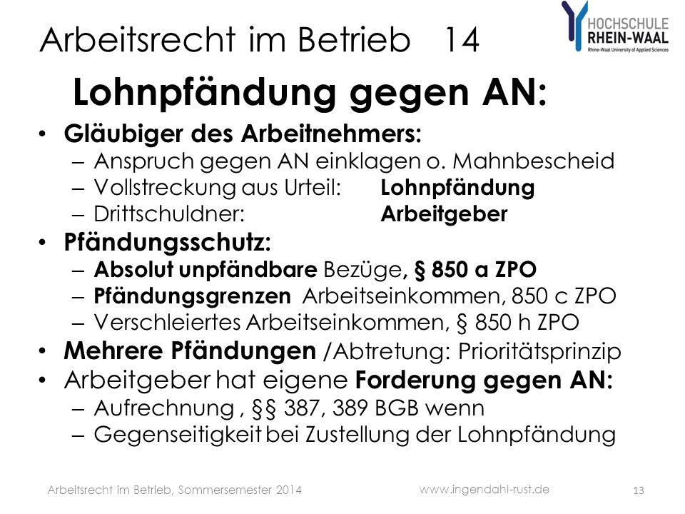 Arbeitsrecht im Betrieb 14 Lohnpfändung gegen AN: Gläubiger des Arbeitnehmers: – Anspruch gegen AN einklagen o. Mahnbescheid – Vollstreckung aus Urtei