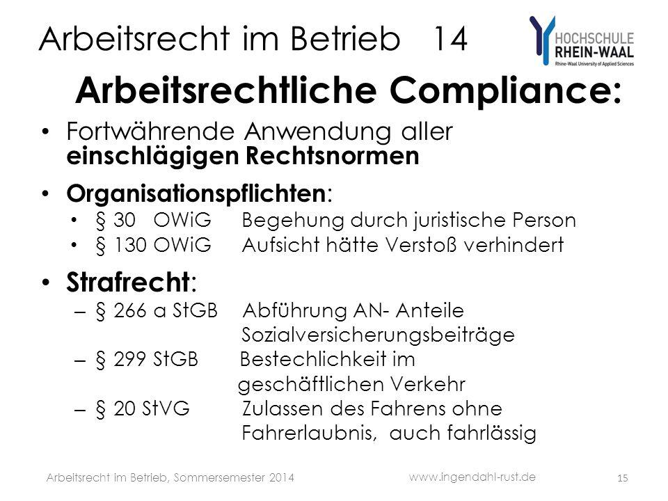 Arbeitsrecht im Betrieb 14 Arbeitsrechtliche Compliance: Fortwährende Anwendung aller einschlägigen Rechtsnormen Organisationspflichten : § 30 OWiGBeg