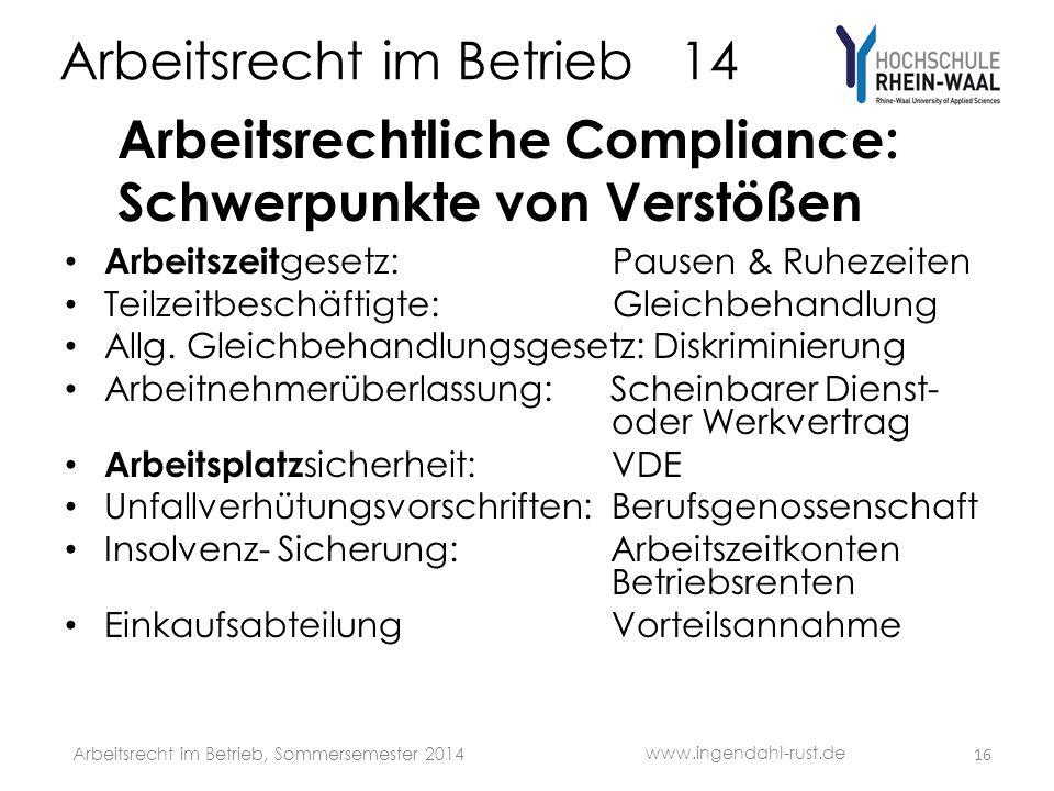 Arbeitsrecht im Betrieb 14 Arbeitsrechtliche Compliance: Schwerpunkte von Verstößen Arbeitszeit gesetz: Pausen & Ruhezeiten Teilzeitbeschäftigte: Glei