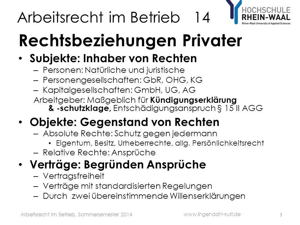 Arbeitsrecht im Betrieb 14 Rechtsbeziehungen Privater Subjekte: Inhaber von Rechten – Personen: Natürliche und juristische – Personengesellschaften: G