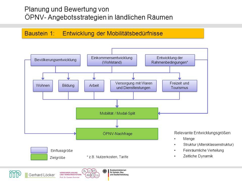 Gerhard Löcker Relevante Entwicklungsgrößen Menge Struktur (Altersklassenstruktur) Feinräumliche Verteilung Zeitliche Dynamik Baustein 1:Entwicklung d