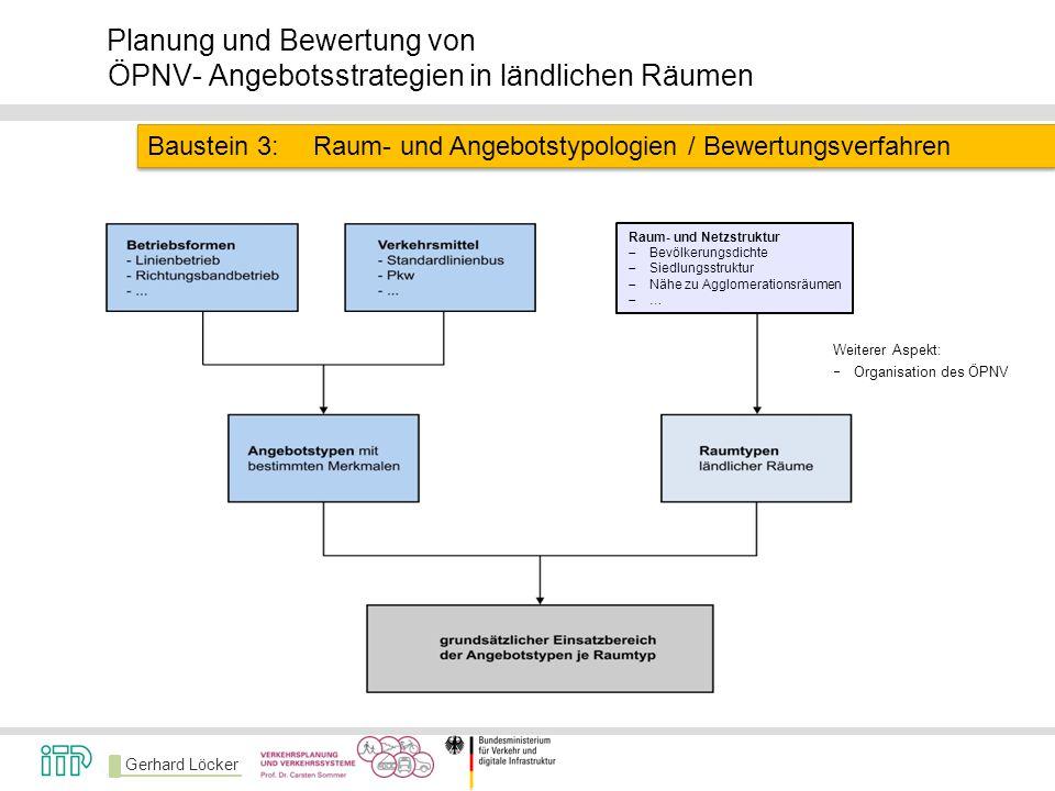 Gerhard Löcker Baustein 3:Raum- und Angebotstypologien / Bewertungsverfahren Planung und Bewertung von ÖPNV- Angebotsstrategien in ländlichen Räumen W