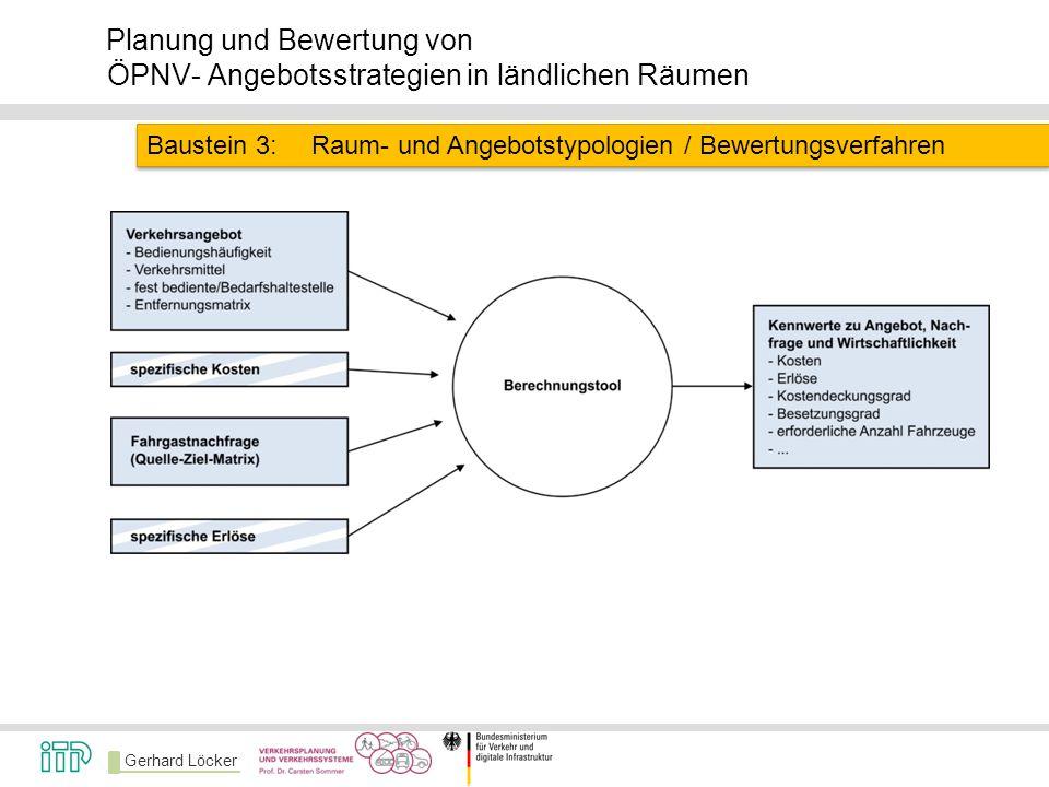 Gerhard Löcker Planung und Bewertung von ÖPNV- Angebotsstrategien in ländlichen Räumen Baustein 3:Raum- und Angebotstypologien / Bewertungsverfahren