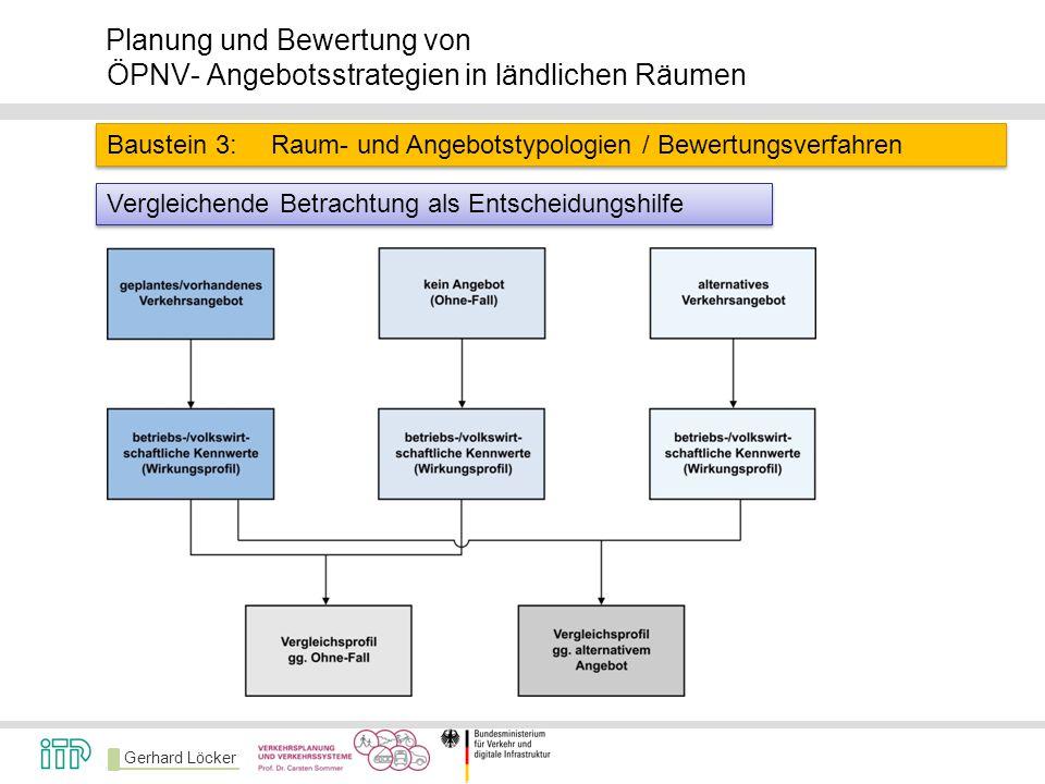 Gerhard Löcker Planung und Bewertung von ÖPNV- Angebotsstrategien in ländlichen Räumen Baustein 3:Raum- und Angebotstypologien / Bewertungsverfahren V