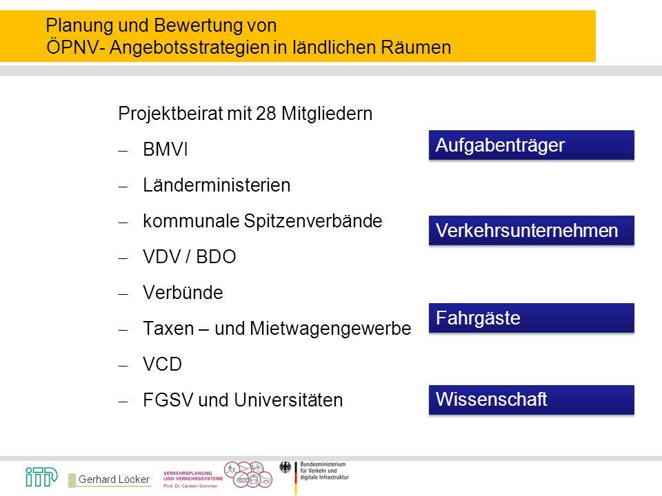 Gerhard Löcker Planung und Bewertung von ÖPNV- Angebotsstrategien in ländlichen Räumen Projektbeirat mit 28 Mitgliedern  BMVI  Länderministerien  k