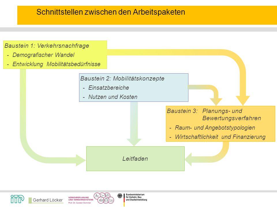 Gerhard Löcker Schnittstellen zwischen den Arbeitspaketen Leitfaden Baustein 3: Planungs- und Bewertungsverfahren -Raum- und Angebotstypologien -Wirts