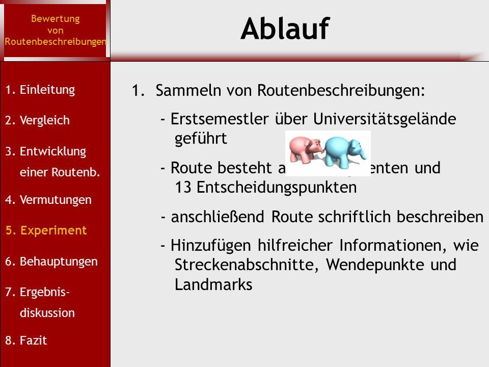 Ablauf Bewertung von Routenbeschreibungen 1. Einleitung 2.