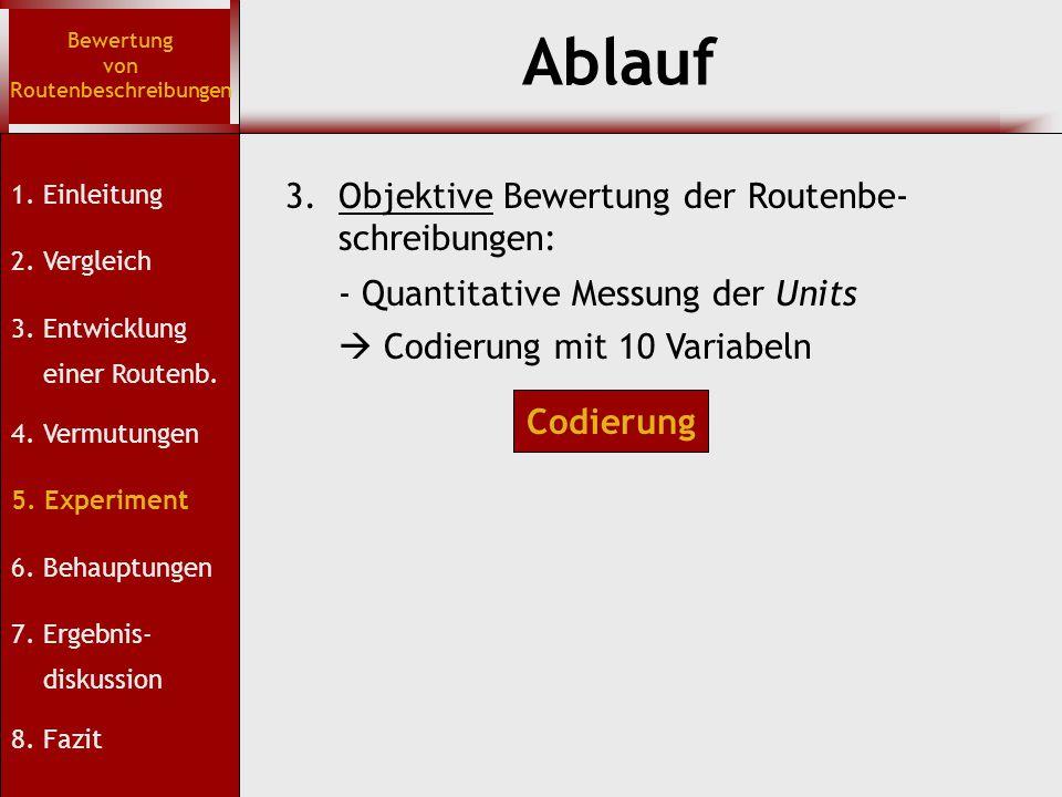 Ablauf Bewertung von Routenbeschreibungen 1. Einleitung 2. Vergleich 3. Entwicklung einer Routenb. 4. Vermutungen 5. Experiment 6. Behauptungen 7. Erg