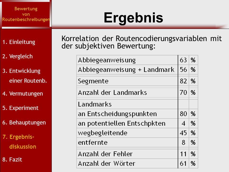 Ergebnis Bewertung von Routenbeschreibungen 1. Einleitung 2. Vergleich 3. Entwicklung einer Routenb. 4. Vermutungen 5. Experiment 6. Behauptungen 7. E