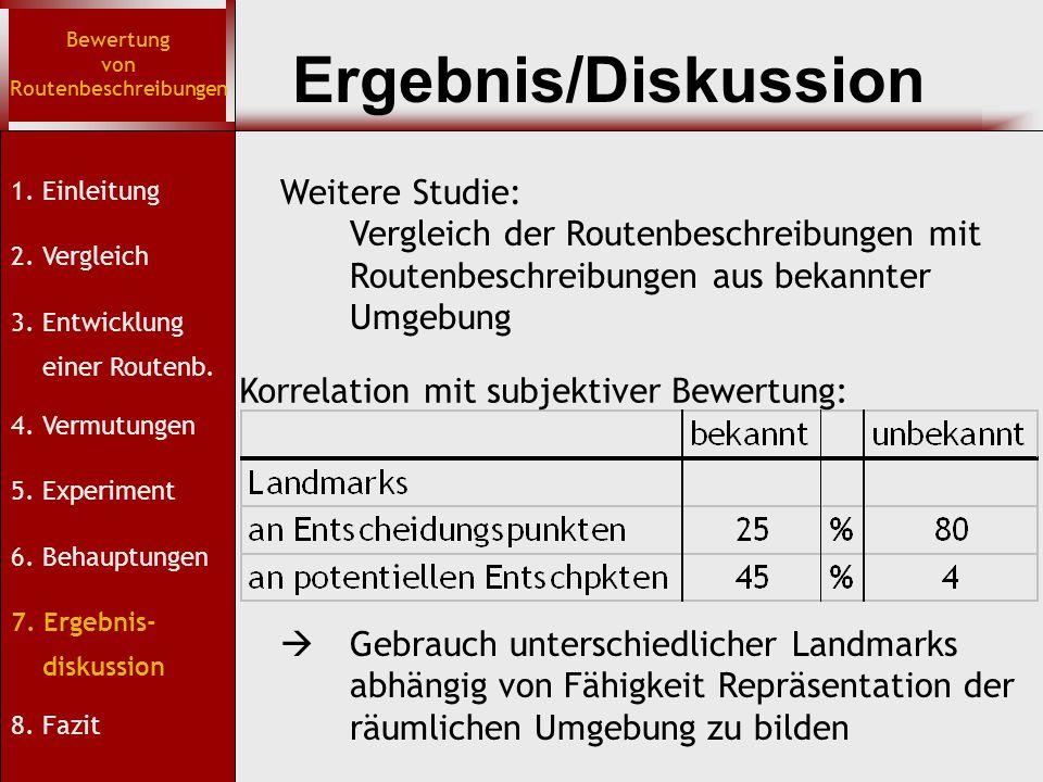 Ergebnis/Diskussion Bewertung von Routenbeschreibungen 1. Einleitung 2. Vergleich 3. Entwicklung einer Routenb. 4. Vermutungen 5. Experiment 6. Behaup
