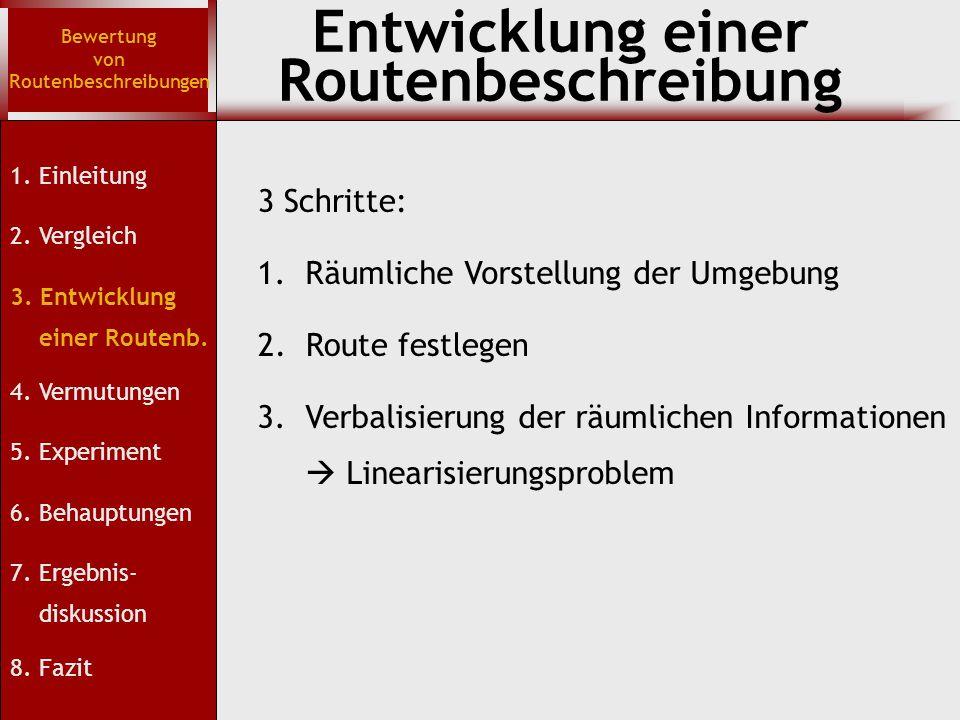 Entwicklung einer Routenbeschreibung Bewertung von Routenbeschreibungen 1.Räumliche Vorstellung der Umgebung 2.Route festlegen 3.Verbalisierung der räumlichen Informationen 3 Schritte:  Linearisierungsproblem 1.