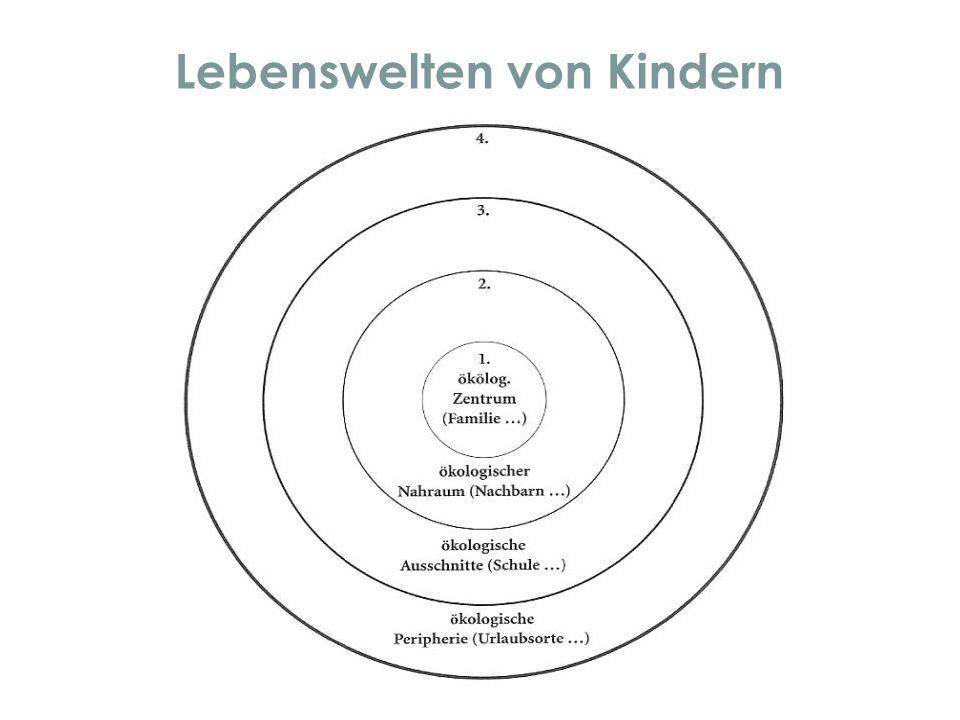 Lebenswelten von Kindern 19.08.2014