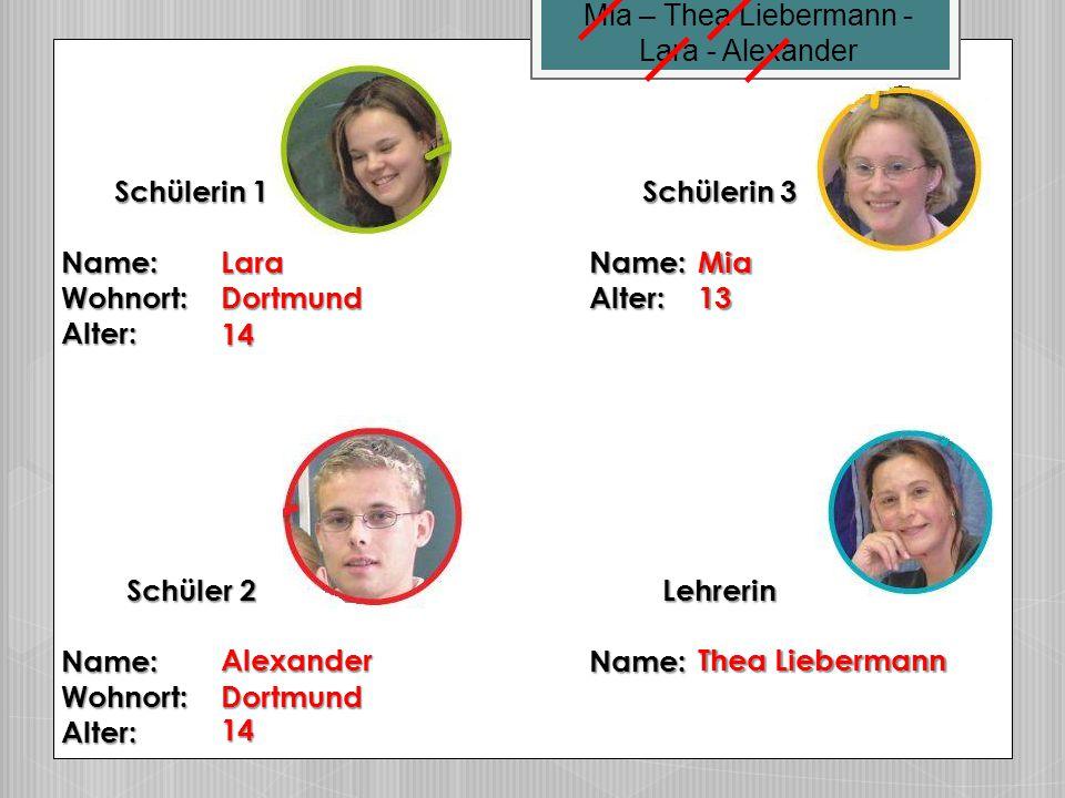 Schülerin 1 Name:Wohnort:Alter: Mia – Thea Liebermann - Lara - Alexander Schülerin 3 Name:Alter: Schüler 2 Name:Wohnort:Alter:LehrerinName: Lara 14 Do