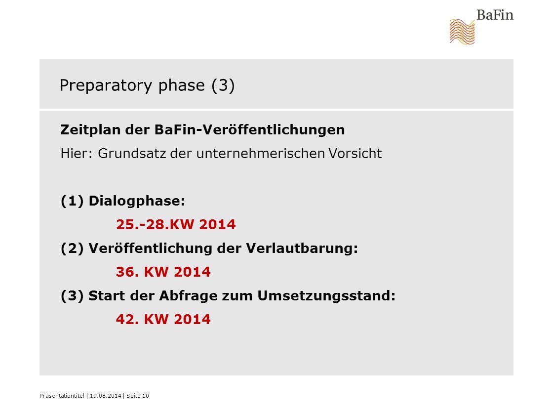 Preparatory phase (3) Zeitplan der BaFin-Veröffentlichungen Hier: Grundsatz der unternehmerischen Vorsicht (1) Dialogphase: 25.-28.KW 2014 (2) Veröffe