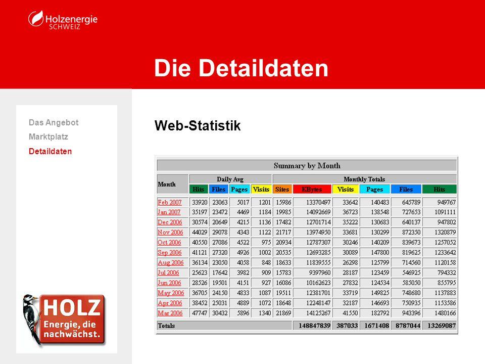 Web-Statistik Die Detaildaten Das Angebot Marktplatz Detaildaten