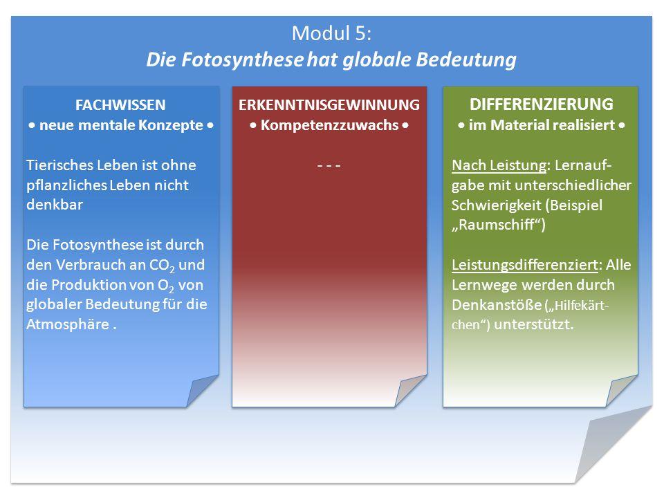 Modul 5: Die Fotosynthese hat globale Bedeutung DIFFERENZIERUNG im Material realisiert Nach Leistung: Lernauf- gabe mit unterschiedlicher Schwierigkei