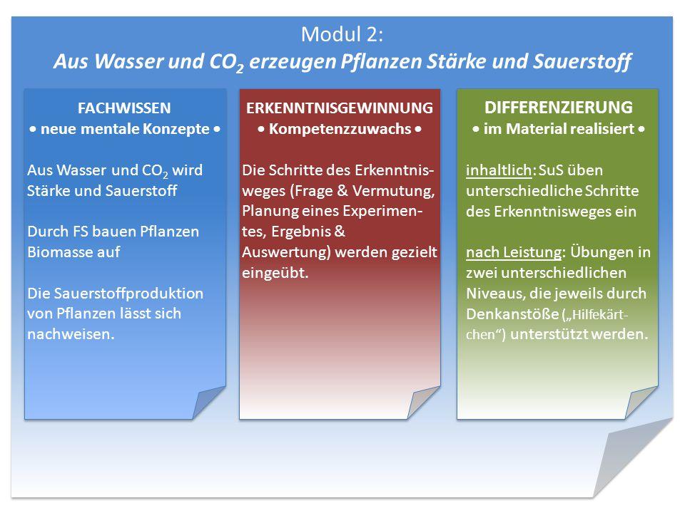 Modul 2: Aus Wasser und CO 2 erzeugen Pflanzen Stärke und Sauerstoff DIFFERENZIERUNG im Material realisiert inhaltlich: SuS üben unterschiedliche Schr