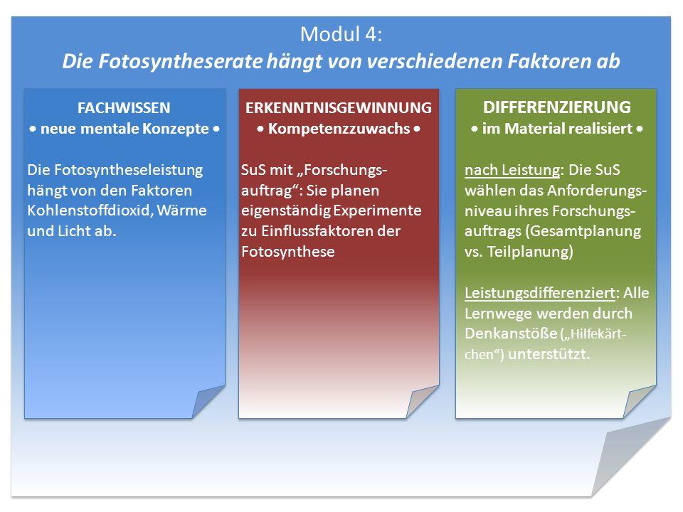 Modul 4: Die Fotosyntheserate hängt von verschiedenen Faktoren ab DIFFERENZIERUNG im Material realisiert nach Leistung: Die SuS wählen das Anforderung