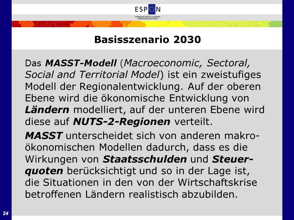 24 Basisszenario 2030 Das MASST-Modell ( Macroeconomic, Sectoral, Social and Territorial Model) ist ein zweistufiges Modell der Regionalentwicklung. A