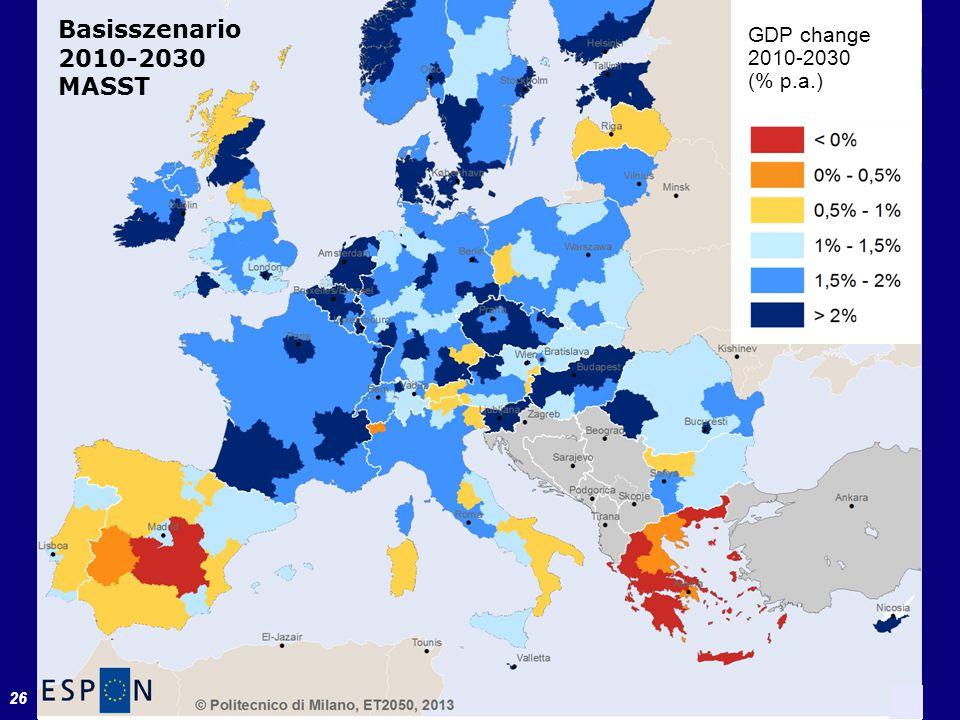 26 GDP change 2010-2030 (% p.a.) Basisszenario 2010-2030 MASST