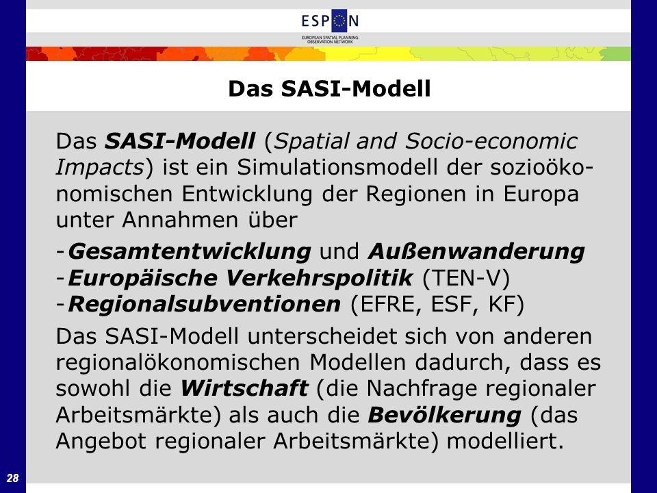 28 Das SASI-Modell Das SASI-Modell (Spatial and Socio-economic Impacts) ist ein Simulationsmodell der sozioöko- nomischen Entwicklung der Regionen in