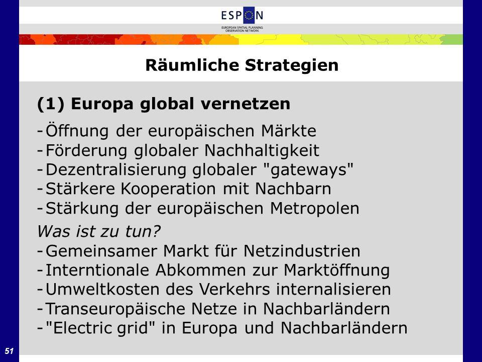 51 Räumliche Strategien (1) Europa global vernetzen -Öffnung der europäischen Märkte -Förderung globaler Nachhaltigkeit -Dezentralisierung globaler