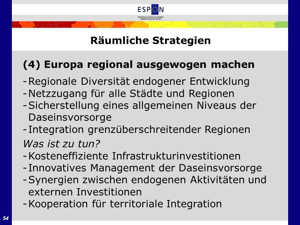 54 Räumliche Strategien (4) Europa regional ausgewogen machen -Regionale Diversität endogener Entwicklung -Netzzugang für alle Städte und Regionen -Si