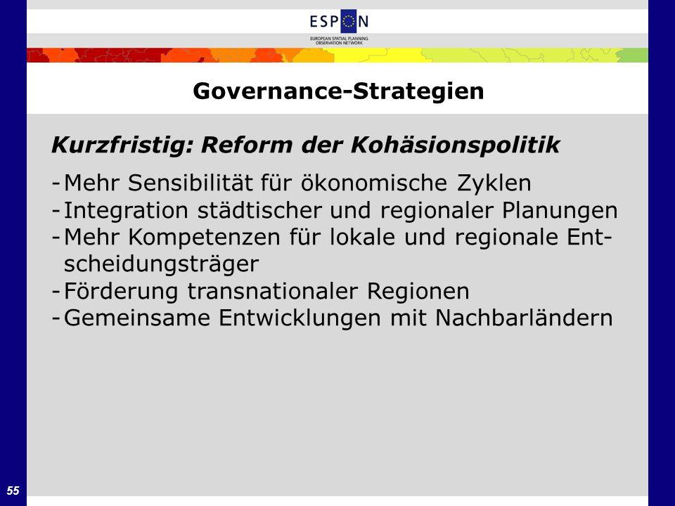 55 Governance-Strategien Kurzfristig: Reform der Kohäsionspolitik -Mehr Sensibilität für ökonomische Zyklen -Integration städtischer und regionaler Pl