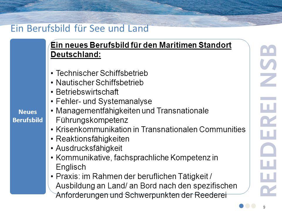 9 9 Ein Berufsbild für See und Land Neues Berufsbild Ein neues Berufsbild für den Maritimen Standort Deutschland: Technischer Schiffsbetrieb Nautische