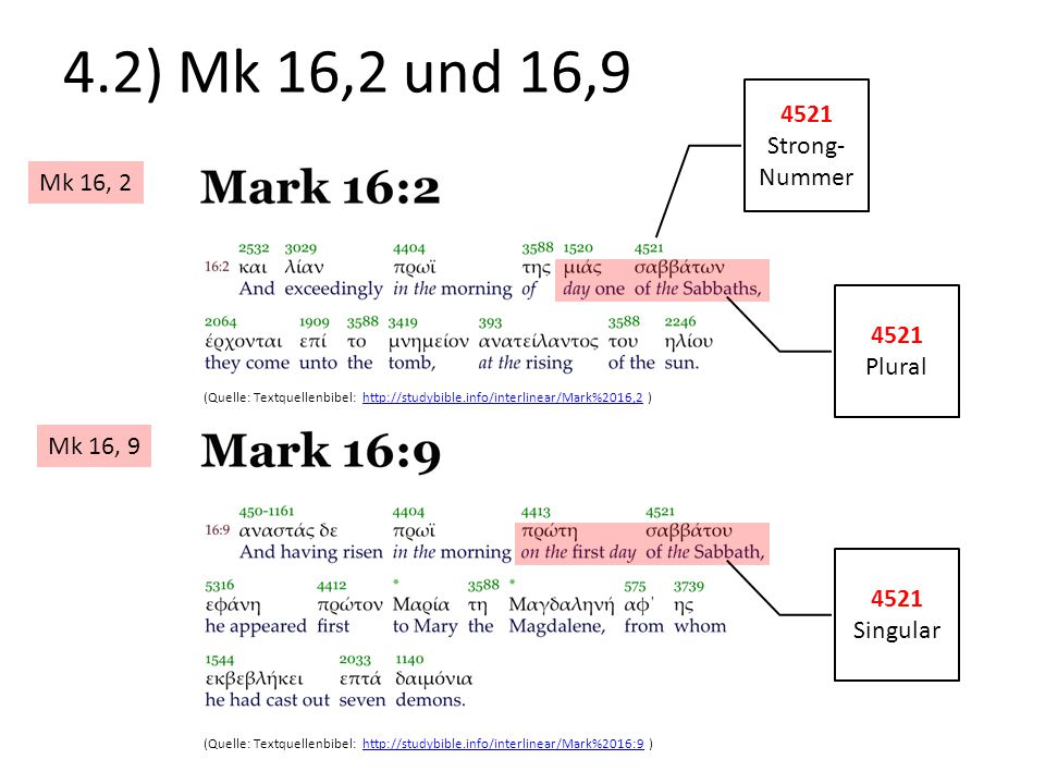 4.2) Mk 16,2 und 16,9 Mk 16, 2 Mk 16, 9 (Quelle: Textquellenbibel: http://studybible.info/interlinear/Mark%2016,2 )http://studybible.info/interlinear/Mark%2016,2 (Quelle: Textquellenbibel: http://studybible.info/interlinear/Mark%2016:9 )http://studybible.info/interlinear/Mark%2016:9 4521 Strong- Nummer 4521 Plural 4521 Singular