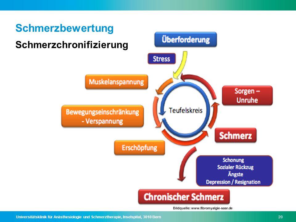 Universitätsklinik für Anästhesiologie und Schmerztherapie, Inselspital, 3010 Bern20 Schmerzbewertung Schmerzchronifizierung Bildquelle: www.fibromyal