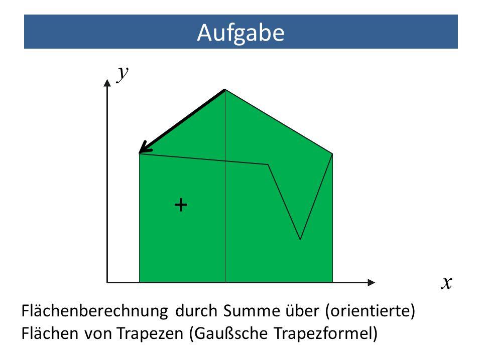 Aufgabe x y + Flächenberechnung durch Summe über (orientierte) Flächen von Trapezen (Gaußsche Trapezformel)