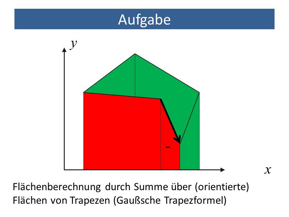 Aufgabe x y - Flächenberechnung durch Summe über (orientierte) Flächen von Trapezen (Gaußsche Trapezformel)
